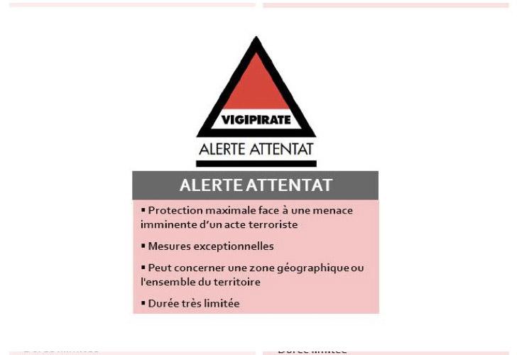 Plan Vigipirate Alerte Attentat