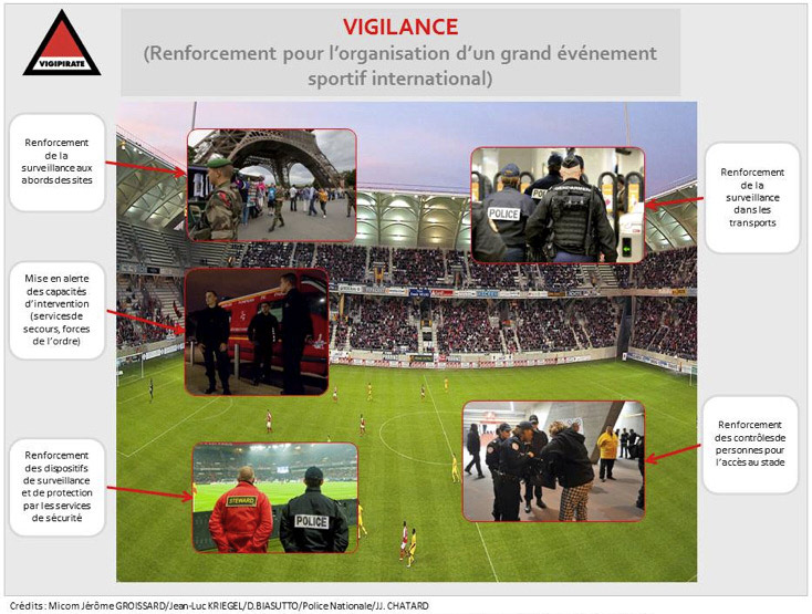 Plan Vigipirate Vigilance