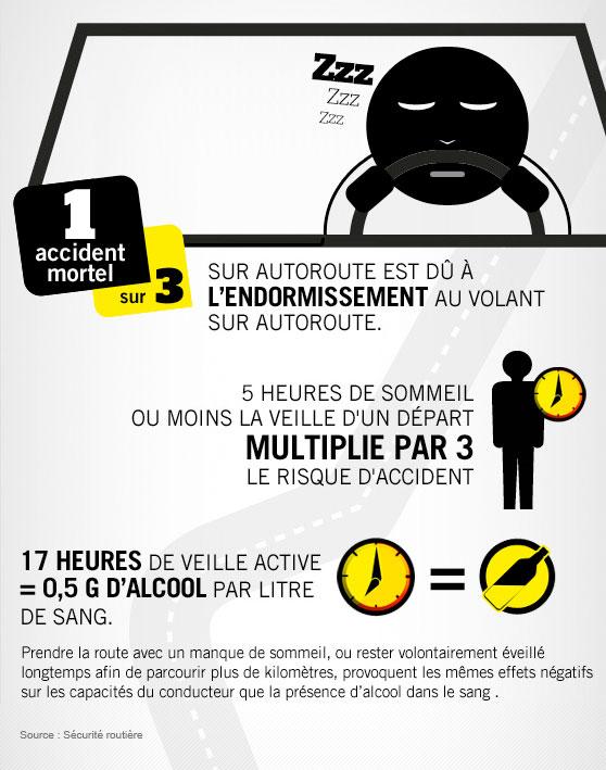 Sécurite Routière, les chiffres de la fatique / © Ministère de l'Intérieur