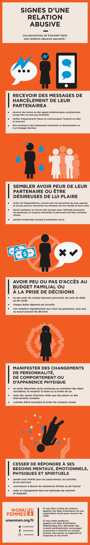 Infographie : Signes d'une relation abusive / © DR