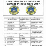 Loto (c) Pays d'Agout Football Club